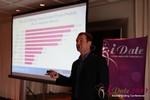 Mark Brooks - OPW Pre-Conference at the June 5-7, 2013 Mobile Dating Industry Conference in L.A.